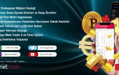 Güvenli Forex Yatırımı: Garnet Trade